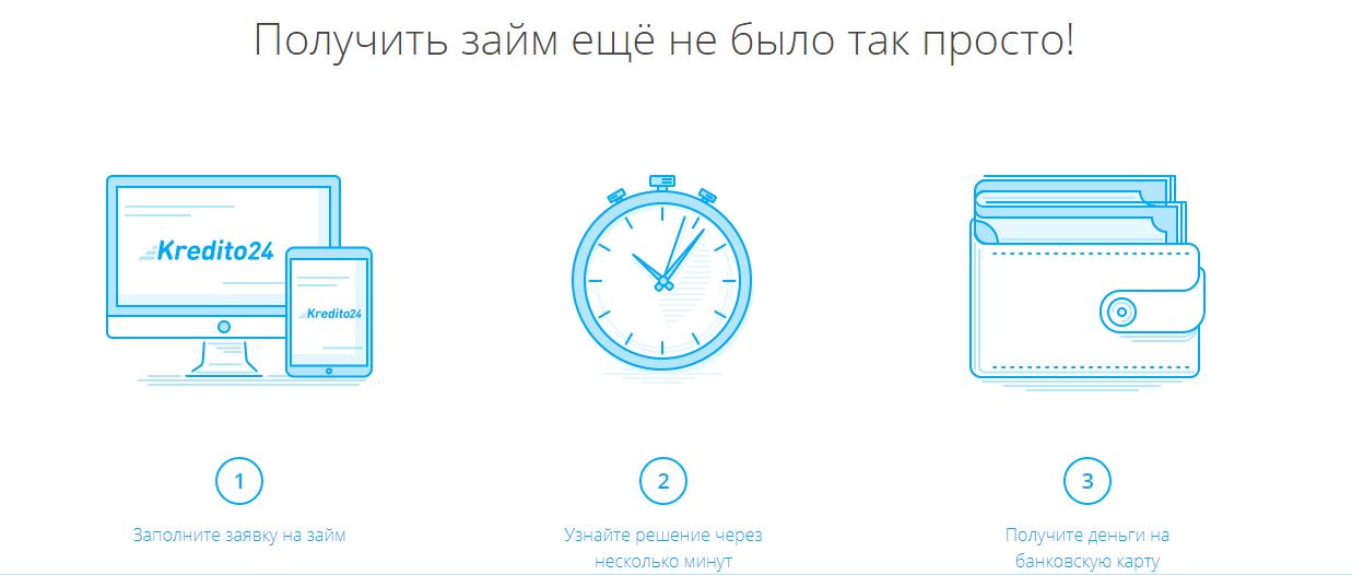 кредито24 ру