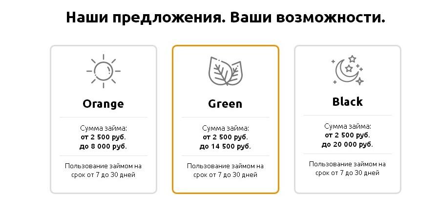 Займ 2 000 000 рублей
