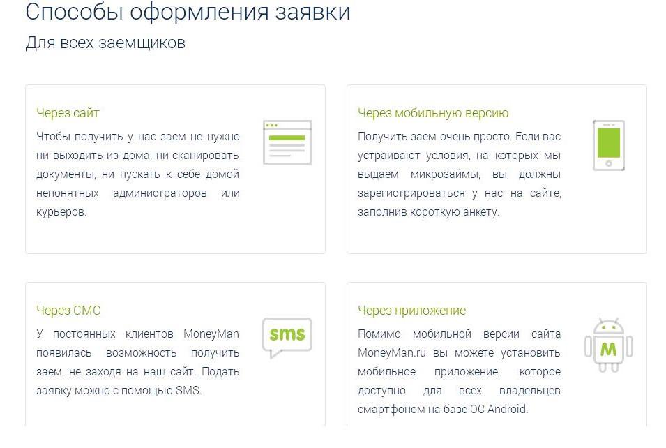 moneyman онлайн заявка